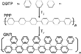 /documents/55905/448794/Molecules%E2%80%93Oligomers%E2%80%93Nanowires%E2%80%93Graphene+Nanoribbons+A+Bottom-Up+Stepwise+On-Surface+Covalent+Synthesis+Preserving+Long-Range+Order/bb35a6c6-75ee-45cf-9bd3-a219082cc1c6?t=1452087691187