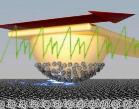 Empa - nanotech@surfaces - Atomistic Simulations