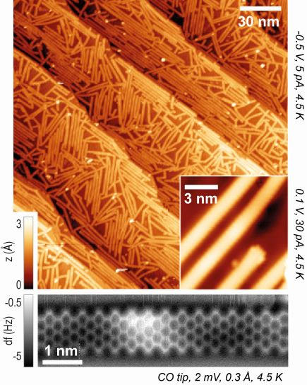 nanotransistor